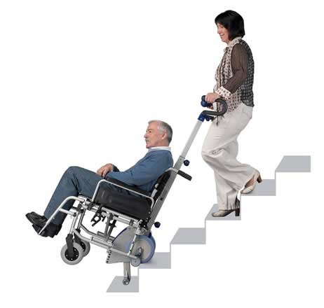 Stair Climbers Consolidated Enterprises